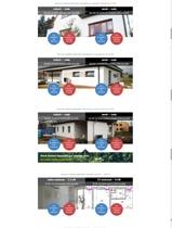 Tepelné čerpadla Acond - webové stránky